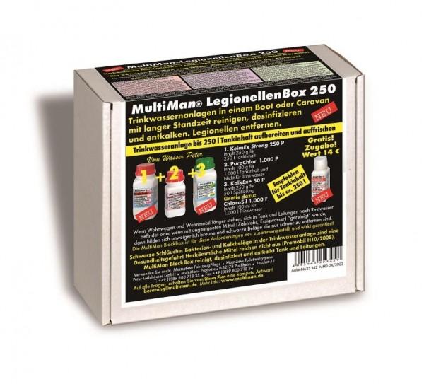 .LegionellenBox 250 für Trinkwassertanks bis 250 l Inhalt