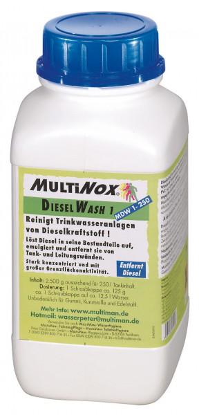 Dieselverunreinigung_MultiNox_DieselWash_1_250_Pulver