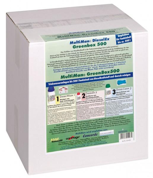 GreenBox 500 für Trinkwassertanks bis 500 l Inhalt